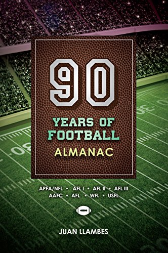 90 Years of Football-Almanac : Juan Llambes
